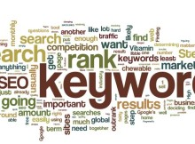 how to write keyword articles